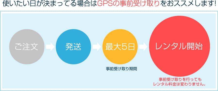 使いたい日が決まっている場合はGPSの事前受け取りをお勧めします!